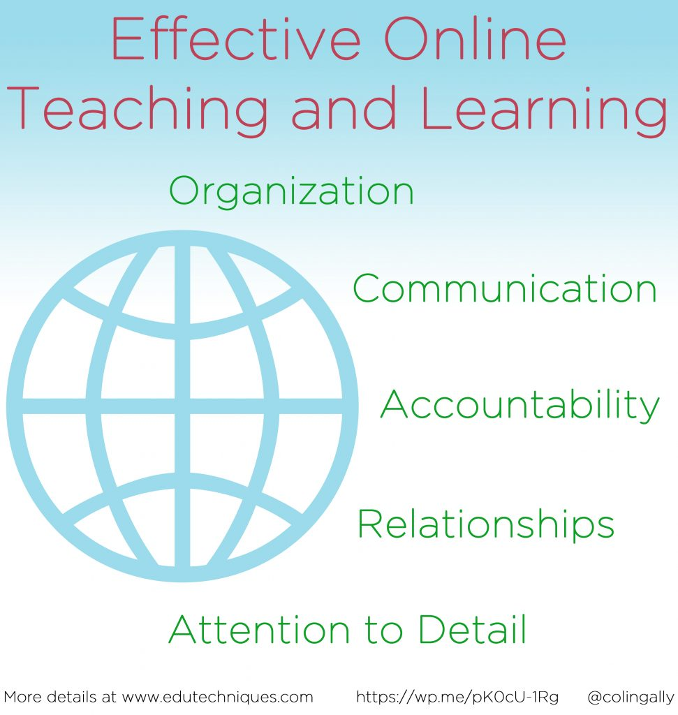effective teaching and learning In order to optimize student learning, teachers should plan to integrate the four aces of effective teaching throughout each lesson the following sections describe the components of an effective lesson, the purpose of each component, and respective strategies for the practical application of the four aces of effective teaching.