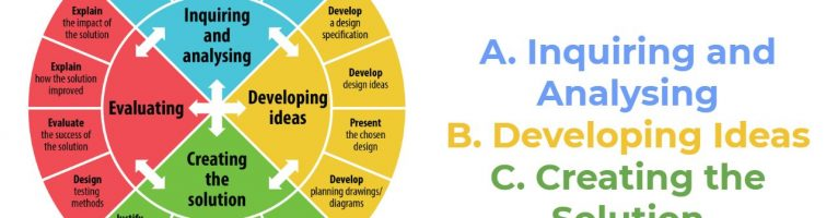 Bridging the Gap Between PYP and MYP With Design